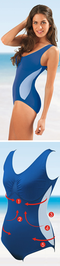 Badpak Merken.Homeshopper Nl Exclusieve Merken Idealshapeware Idealswimsuit Blauw